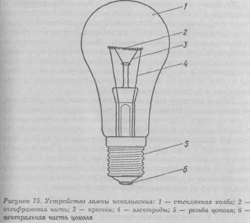 Если лампа накаливания не