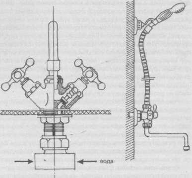 Смеситель с двумя изливами обязательно имеет переключатель направления потока смешанной воды в излив крана или в...